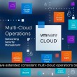 multicloud vmware